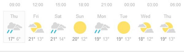 weather-nottingham